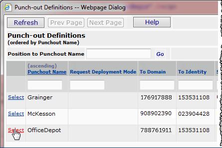 Vendor punchouts non file items for Punch list definition